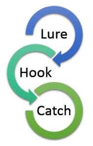 Lure hook catch