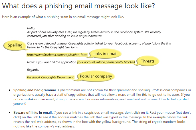 Phishing email message look like