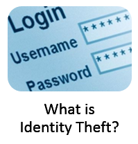 What is Identity Theft graphic