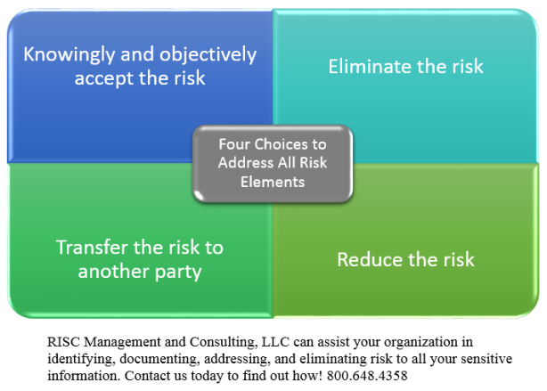Choices to address all risk elements