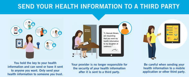 send-your-health-information-to-a-3rd-party